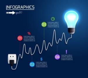 light bulb inforgraphic