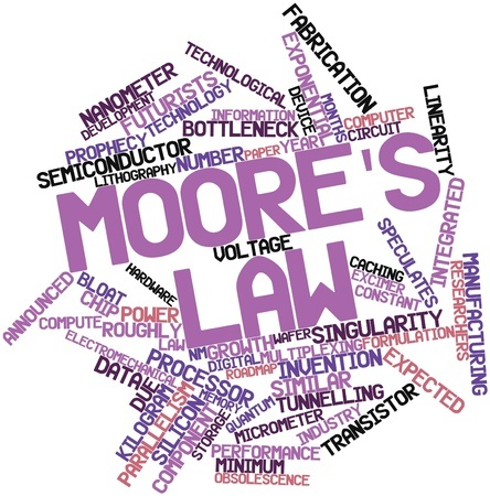 Multifamily Apartment Marketing and Moore's Law